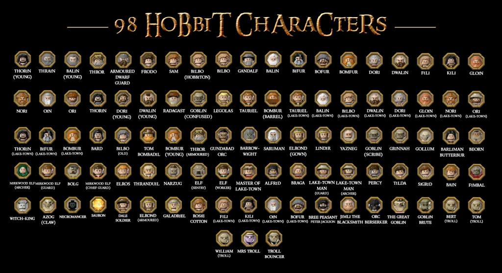 Quite a merry gathering Achievement - LEGO The Hobbit | XboxAchievements.com