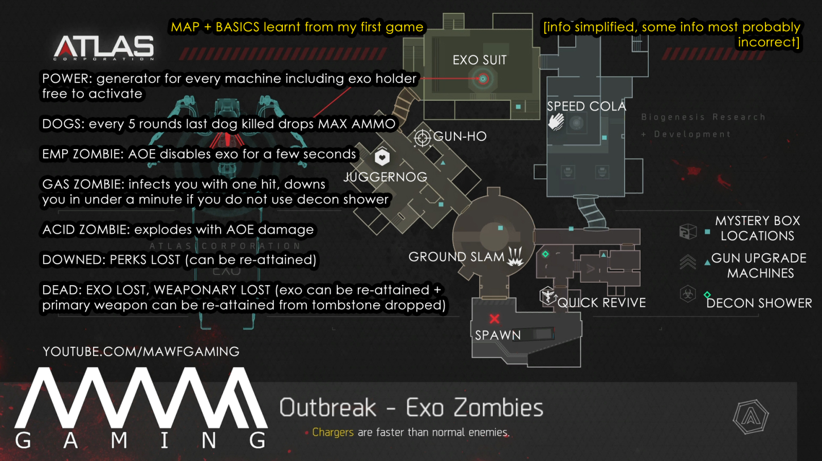 new call of duty zombies map with Guide on Mw3 Face Off Maps Detailed In First Screens Video in addition Pointe du Hoc  map moreover Cod Black Ops Iii Steps Into The Shadows Of Evil together with New Cod Black Ops 3 Content 2017 likewise Bo3 Live Wallpaper.