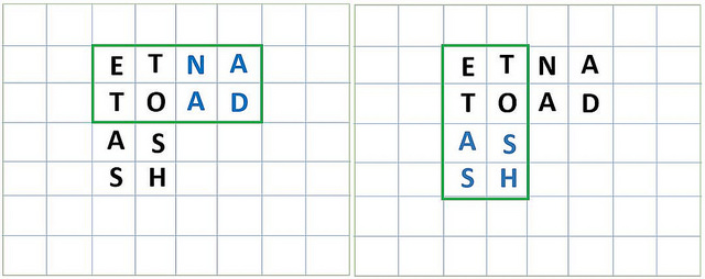 Wordament snap attack achievement guide road map shape 3 this shape is a complete 3x3 square this is also tricky as you need to be quick on your feet to come up with the combination of words that works ccuart Image collections