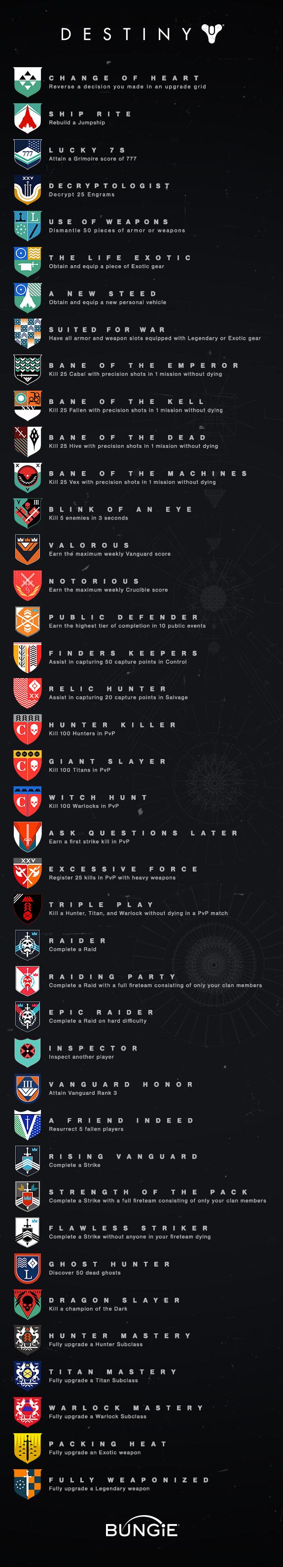 destiny-achievements-become_legend.jpg