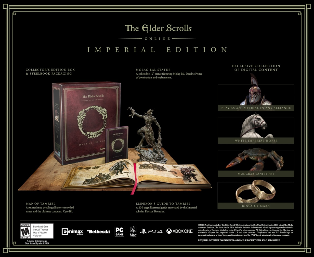 The Elder Scrolls Online Preview | bit-gamer.net